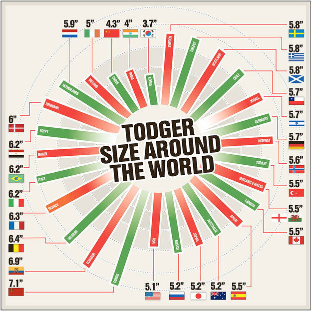 what is average girth size for a man